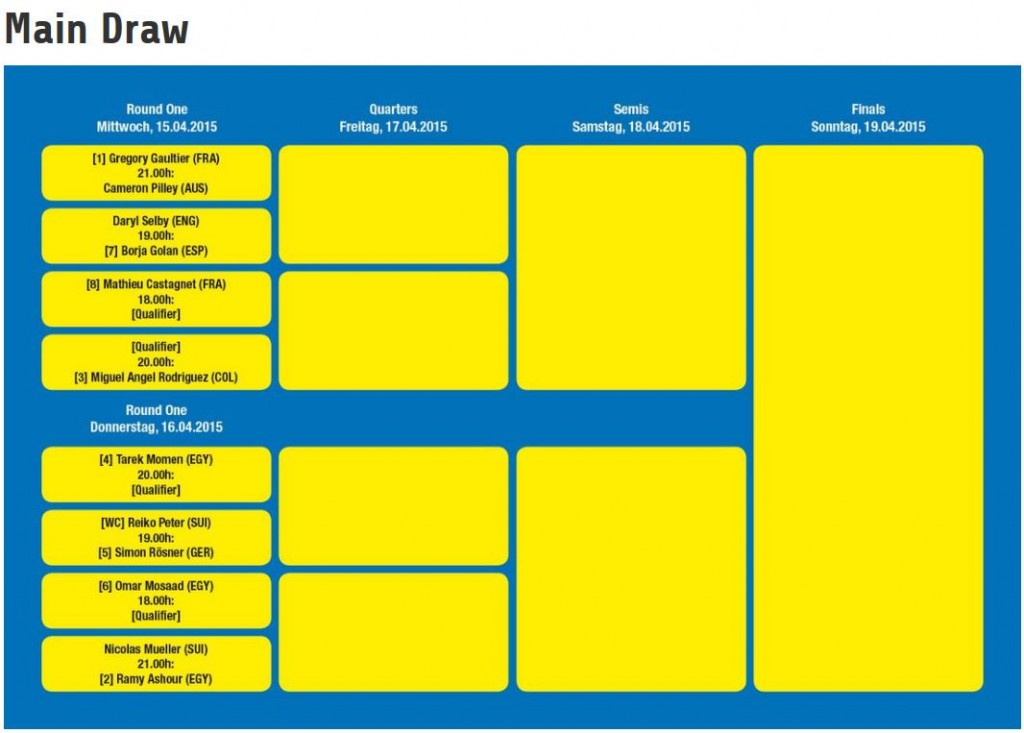 Draw GCCup15